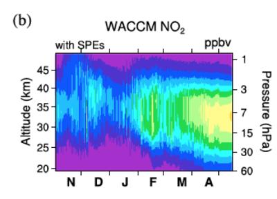 WACCM-NO2.png