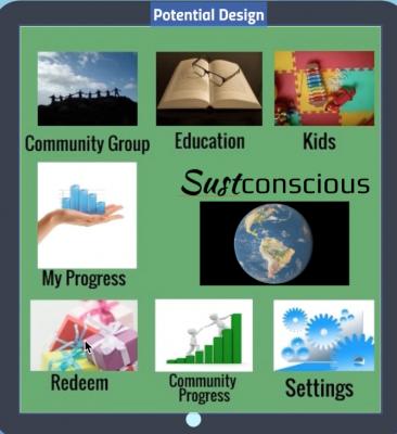 SustConscious app