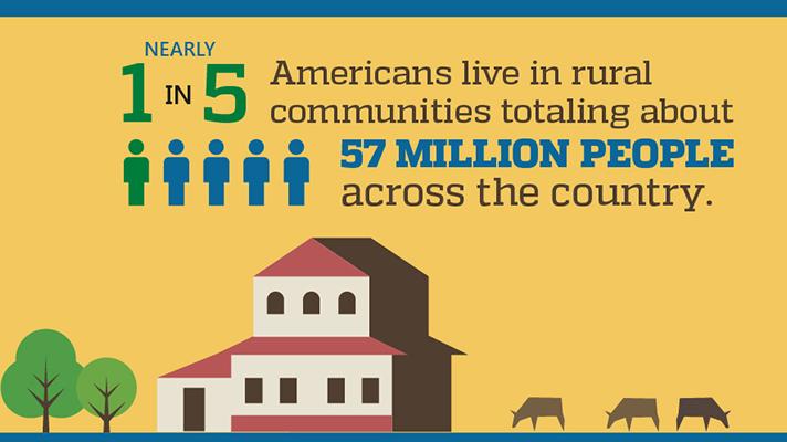 rural providers