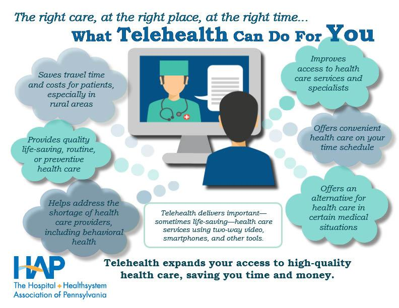 What can Telehealth do for you?