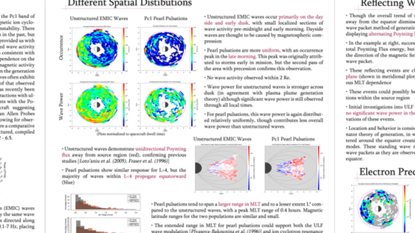 Statistical observations of Pc1 pearl pulsations as compared to unstructured EMIC waves using the Van Allen Probes