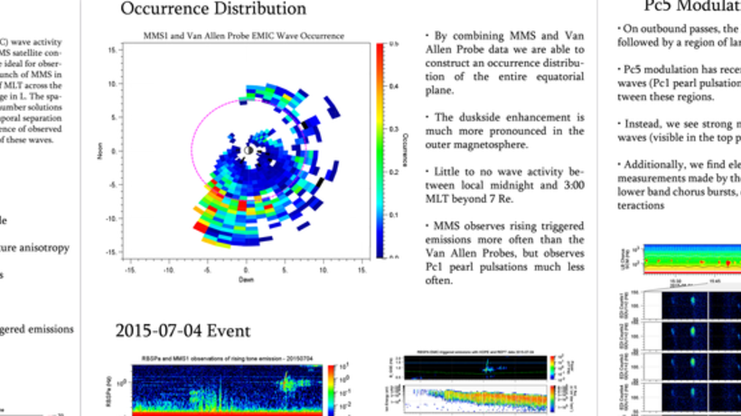 EMIC waves observed by MMS and the Van Allen Probes