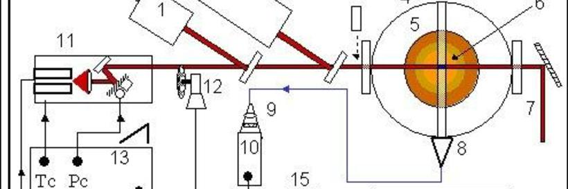 lasersetup