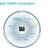 telehealth-and-the-changing-regulatory-landscape-opportunities-and-challenges-in-the-digital-health-ecosystem.png